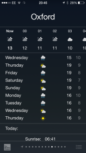 Weather Forecast For Blenheim